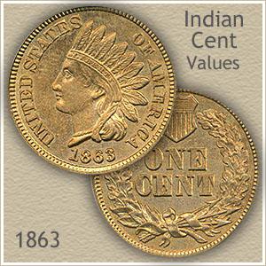 Uncirculated 1863 Indian Head Penny
