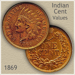 Uncirculated 1869 Indian Head Penny