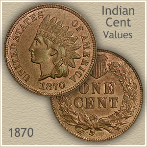 Uncirculated 1870 Indian Head Penny