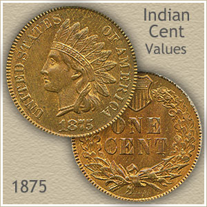 Uncirculated 1875 Indian Head Penny