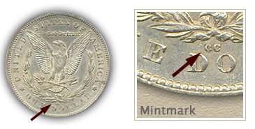Mintmark Location 1880-CC Morgan Silver Dollar
