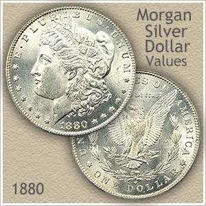 Uncirculated 1880 Morgan Silver Dollar Value