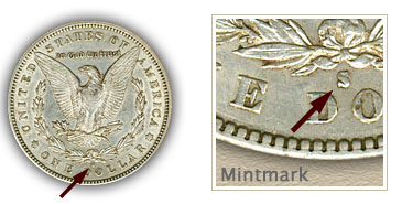 Mintmark Location 1888-S Morgan Silver Dollar