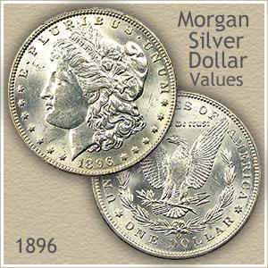 Uncirculated 1896 Morgan Silver Dollar Value