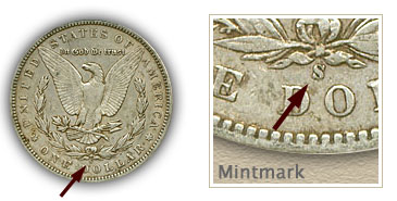 Mintmark Location 1899 Morgan Silver Dollar