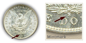 Mintmark Location 1901 Morgan Silver Dollar