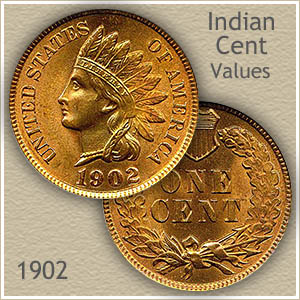 1902 Indian Head Penny Value Discover Their Worth