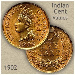 Uncirculated 1902 Indian Head Penny