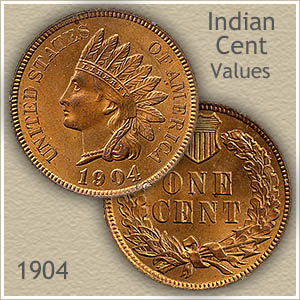 Uncirculated 1904 Indian Head Penny