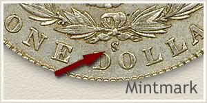 Mintmark Location 1904 Morgan Silver Dollar