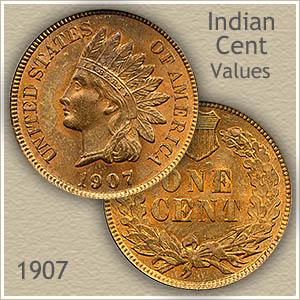 Uncirculated 1907 Indian Head Penny
