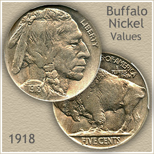 Uncirculated 1918 Nickel Value