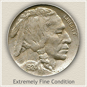 1924 Nickel Extremely Fine Condition