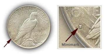 Mintmark Location 1934 Peace Silver Dollar