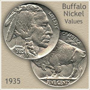 Uncirculated 1935 Nickel Value