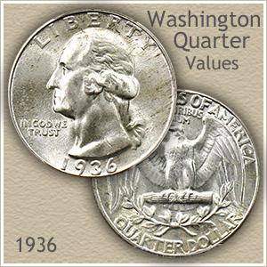 1936 Quarter Value