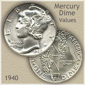 Uncirculated 1940 Dime Value