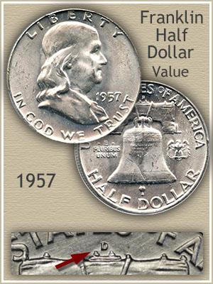 1957 Franklin Half Dollar Value Discover Their Worth