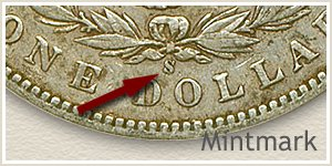 Mintmark Location 1899 Morgan Silver Dollar