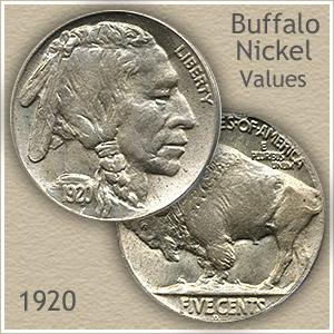 Uncirculated 1920 Nickel Value