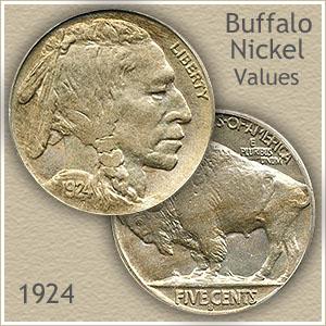 Uncirculated 1924 Nickel Value