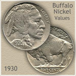Uncirculated 1930 Nickel Value