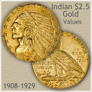 Indian $2.5 Dollar Gold Coin