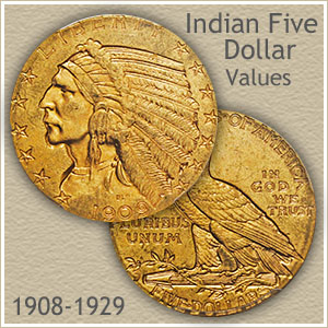 Indian Five Dollar Gold Coin