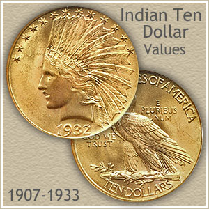 Indian Ten Dollar Gold Coin