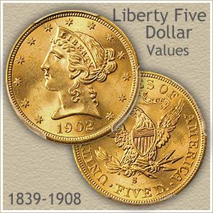 Liberty Five Dollar Gold Coin