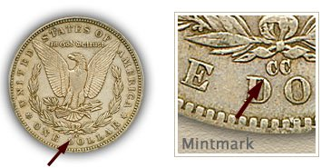 Mintmark Location 1890-CC Morgan Silver Dollar