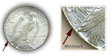 Mintmark Location 1935 Peace Silver Dollar