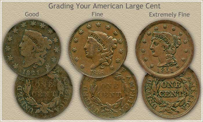 The American Large Cent Coin Values Cents To Gold