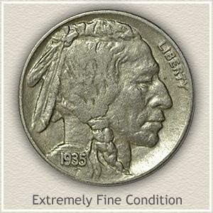 1935 Buffalo Nickels Indian Head Nickel Line Type
