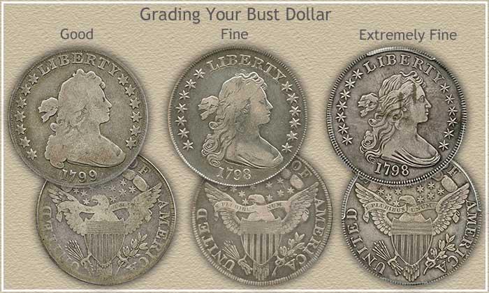 Startling Bust Dollar Values