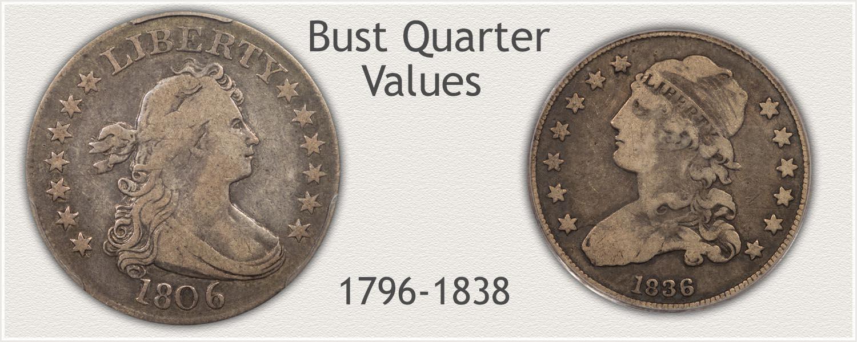 Major Varieties of Bust Quarters