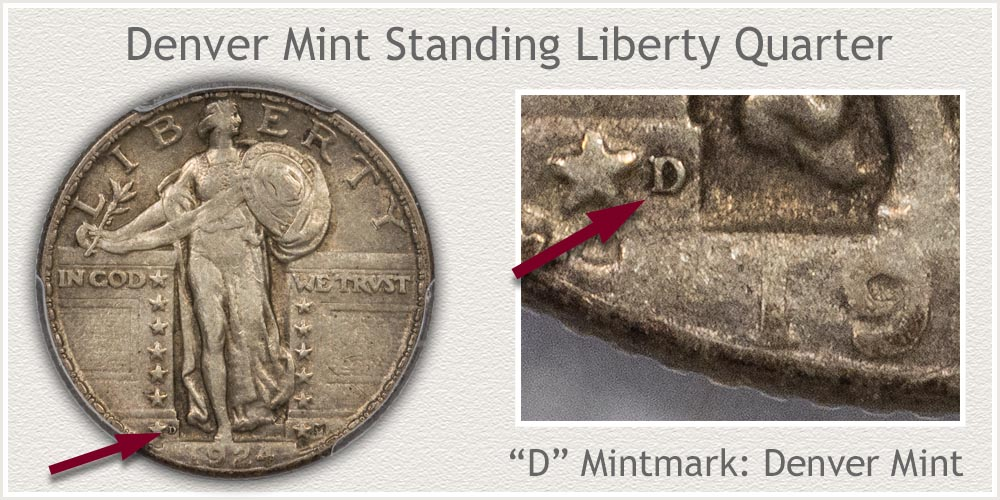 1920-D Standing Liberty Quarter