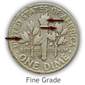 Grading Reverse Fine Condition Roosevelt Dimes