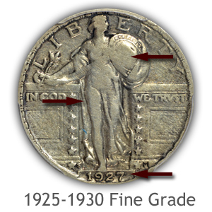 Grading Obverse  Fine Condition 1925-1930 Standing Liberty Quarters