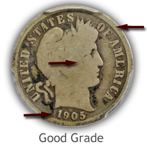 Grading Obverse Good Condition Barber Dimes