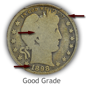 Grading Obverse Good Condition Barber Quarters