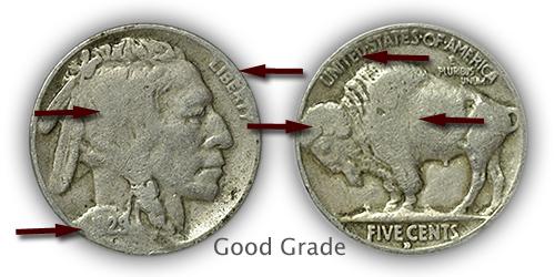 Grading Good Buffalo Nickels