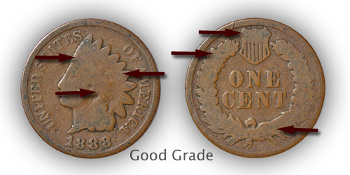 Grading Good Indian Head Pennies