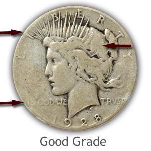 Grading Obverse Good Condition Peace Silver Dollars