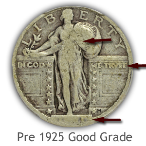 Grading Obverse Good Condition Pre 1925 Standing Liberty Quarters