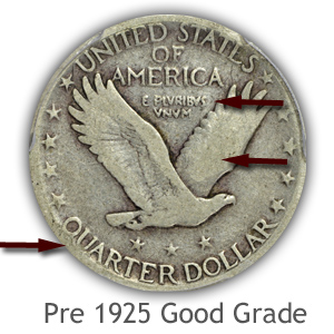 Grading Reverse Good Condition Pre 1925 Standing Liberty Quarters