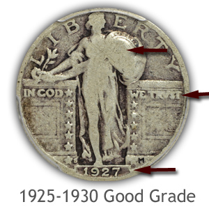 Grading Obverse Good Condition 1925-1930 Standing Liberty Quarters