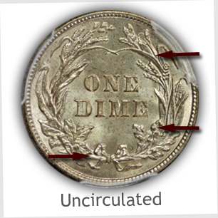 Grading Reverse Uncirculated Barber Dimes