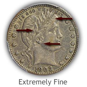 Grading Obverse Extremely fine Barber Quarters
