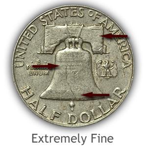 Grading Reverse Extremely Fine Franklin Half Dollar